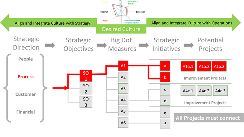 operations-strategy-image2